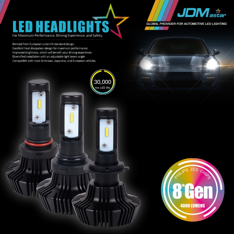 8th gen led headlights the next big thing jdm astar blog our 8th generation led headlights will improve your driving experience and will also allow you to make an adjustment for optimal results publicscrutiny Image collections