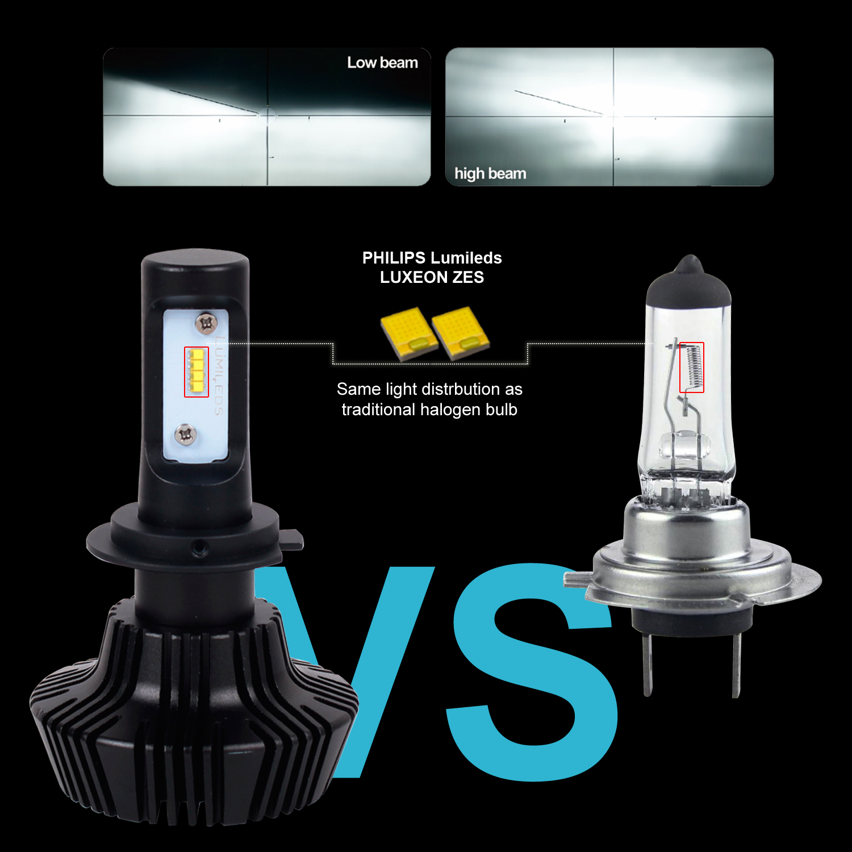 JDM8???-2 & JDM ASTAR Blog   LED JDM ASTAR Light Your Way On The Roadu2026.